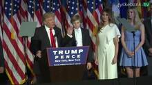 Market reactions and outlook after Trump victory