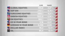 The Chief Strategist: Market turmoil